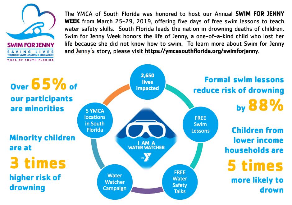 Swim For Jenny | Events | YMCA South Florida